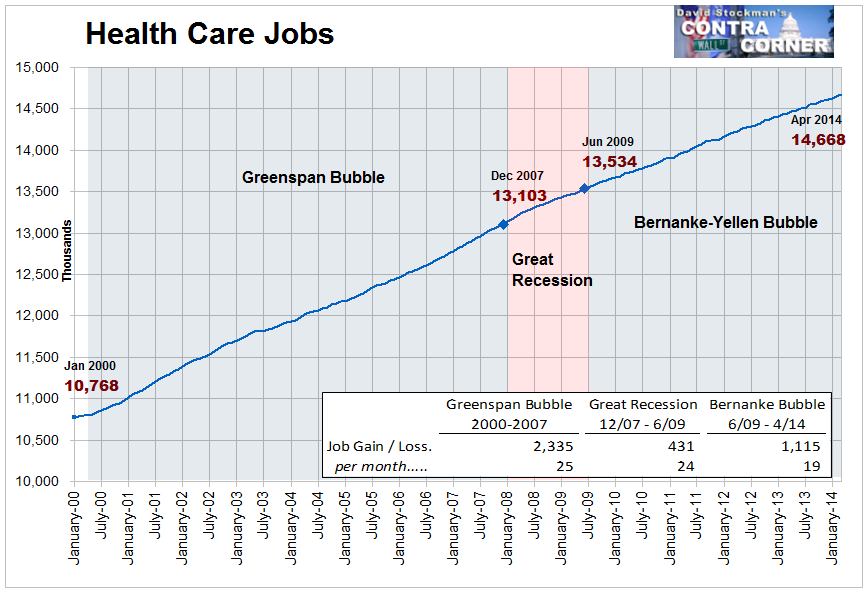 Health Care Jobs - Click to enlarge