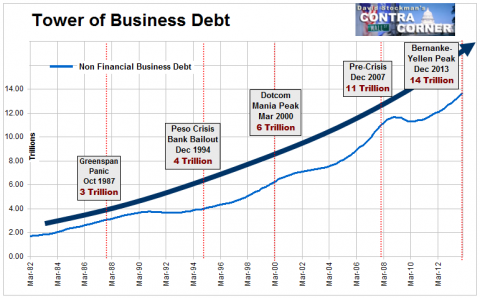 Tower of Business Debt - Click to enlarge