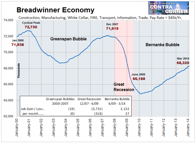 Breadwinner Economy - Click to enlarge