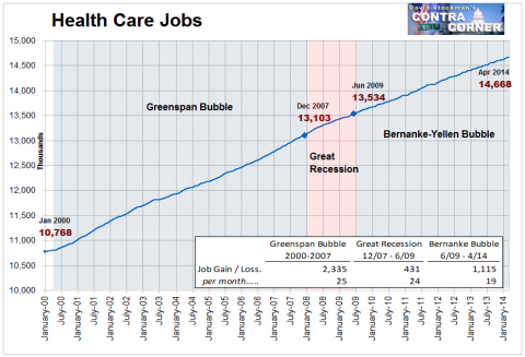 Healthcare Jobs - Click to enlarge