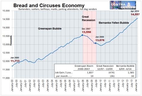 Bread and Circuses Jobs - Click to enlarge