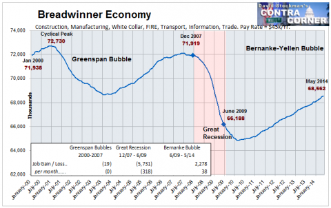 Breadwinner Economy - Click to enlarge