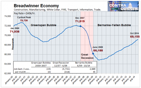 Breadwinner Economy- Click to enlarge