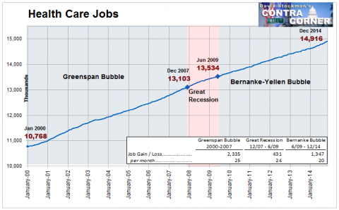 Health Care Jobs- Click to enlarge