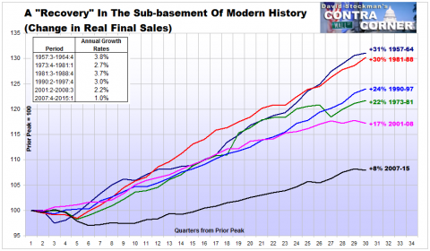 "A ""Recovery"" In The Sub-basement Of Modern History - Click to enlarge"
