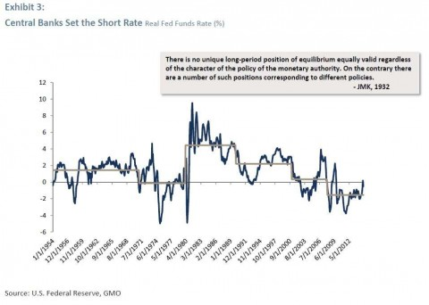Interest-Rates-3