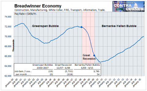 Breadwinner Economy Jobs - Click to enlarge