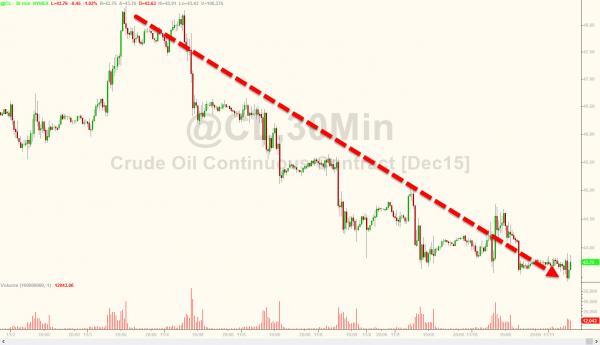 20151111_crude_0