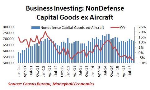 Business-Investing-Non-Defense-Capital-Goods-ex-Aircraft
