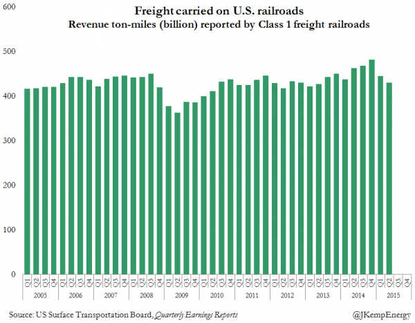 US RAILROAD FREIGHT VOLS (1)_0