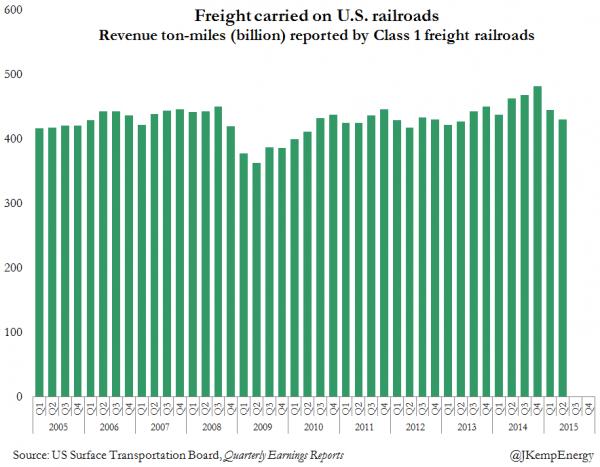 US RAILROAD FREIGHT VOLS (1)_0