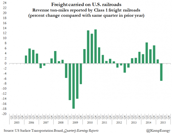 US RAILROAD FREIGHT VOLS (2)_0