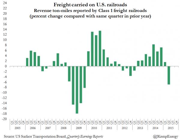 US RAILROAD FREIGHT VOLS (2)_0