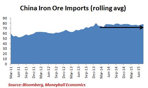 china-iron-ore-2