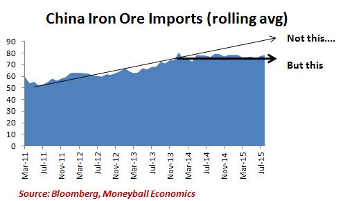china-iron-ore