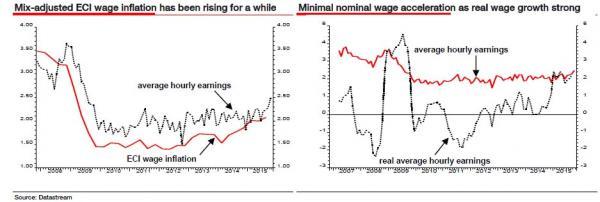 edwards wages_0