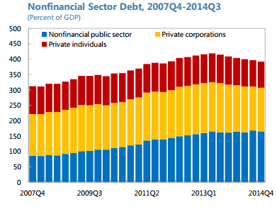 portugal_debt_IMF_3496122a