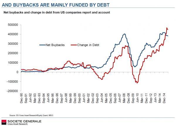 socgen buybacks 1_0