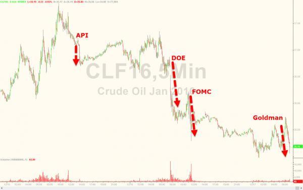 20151217_crude_0