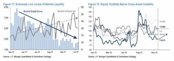 JPM liquidity_0