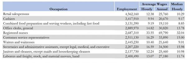 Top Jobs_0