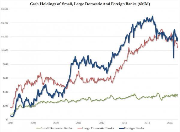 cash by bank tpye_0