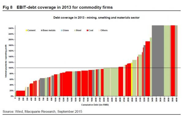 china commodity 2013_0