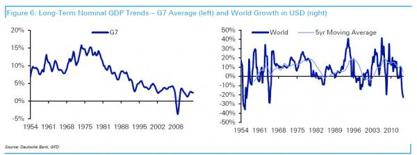 global recession 1960_0