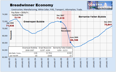 Breadwinner Economy Jobs - Click to enlarge