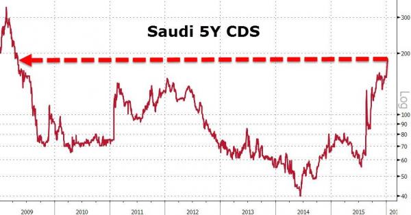SaudiCDS_0