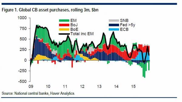 global flows citi_0