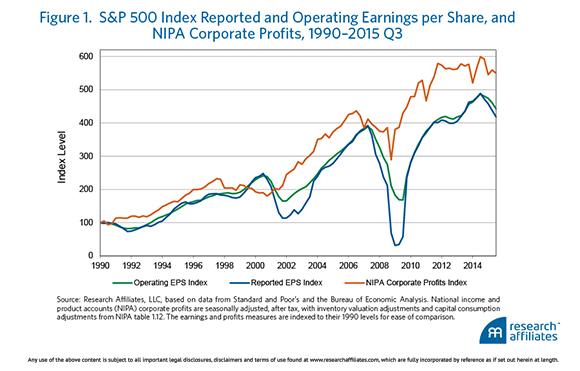 Peak-Profits-_-FIGURE-1-INLINE