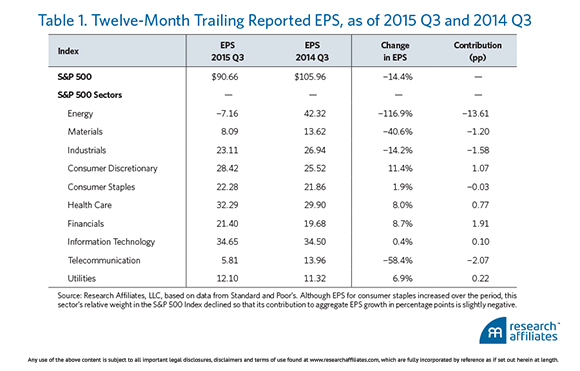 Peak-Profits-_-TABLE-1-INLINE