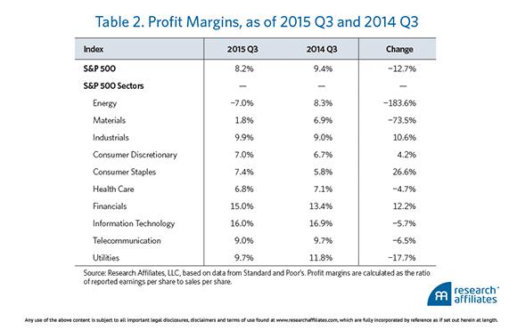 Peak-Profits-_-TABLE-2-INLINE