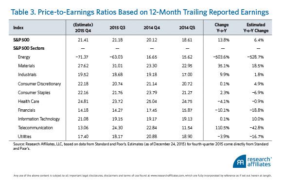 Peak-Profits-_-TABLE-3-INLINE