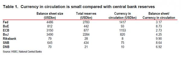 central bank vs cash_0