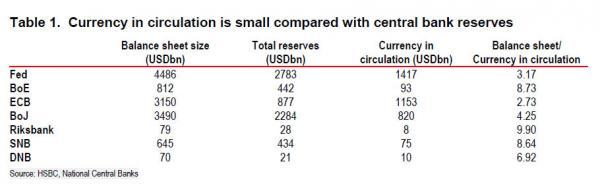 central bank vs cash_0