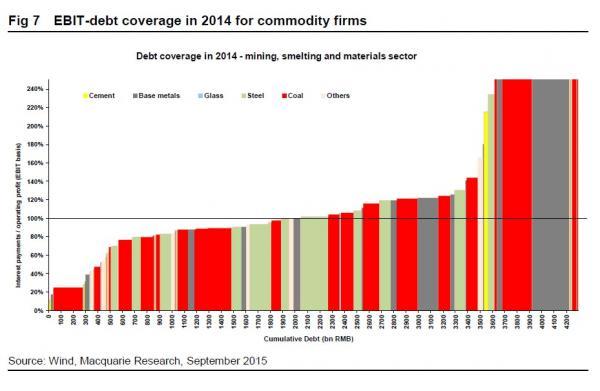 china commodity 2014_0