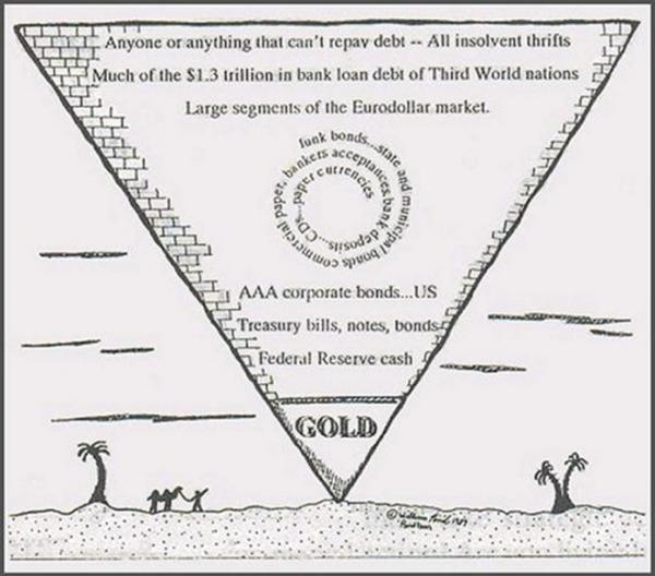 exter pyramid