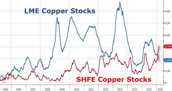 20160304_copper1_0