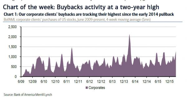 buybacks week 8_0