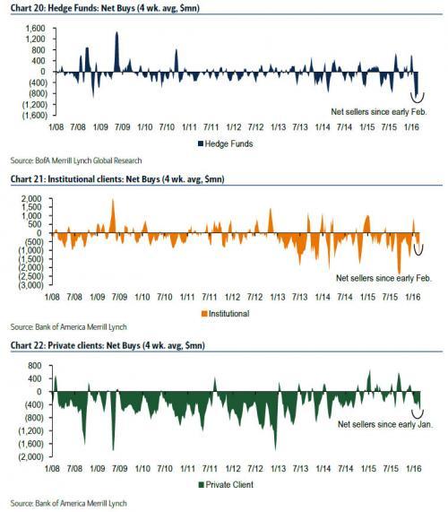 selling charts_0