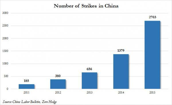 strikes_0