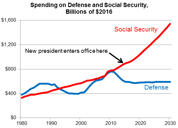 trump_social_security