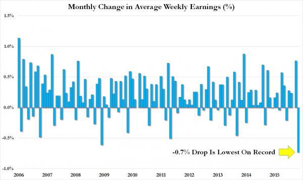 weekly earnings_1_0