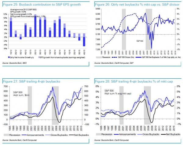 DB buybacks 1_0