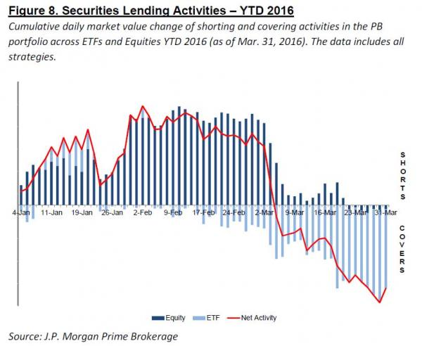 JPM covering_0
