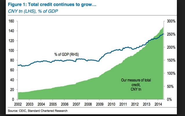 china_stan_chart_debt-large_trans++fm9u0iA-Sgmy37xS3DryI7F12e4nZ5pLyNDwXVKNQ_I