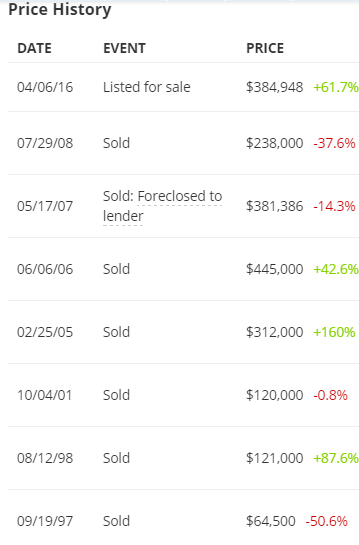 price-history-home-1