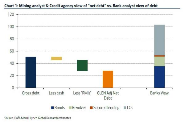 glen 100bn debt_0